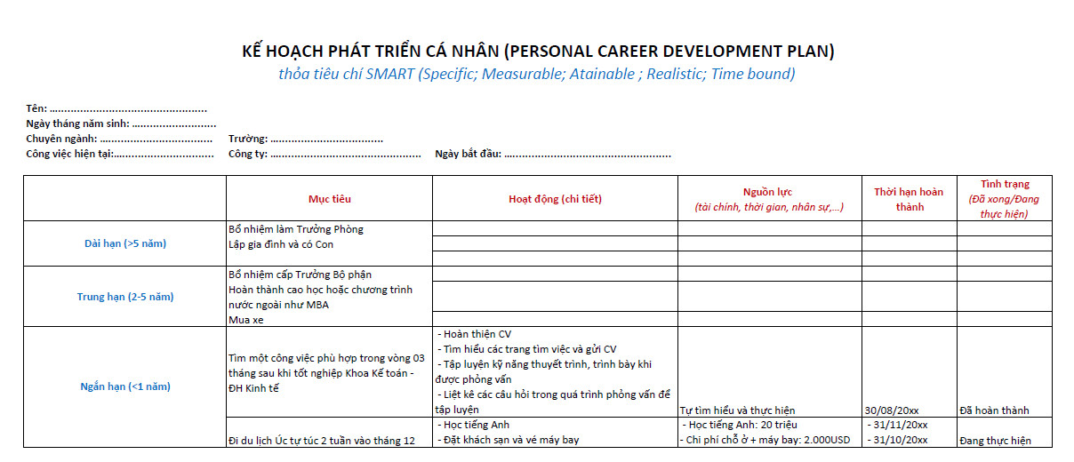 lập kế hoạch nghề nghiệp